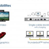 jayjay21-teknoloji-usb-type-c-thunderbolt-3-more-possibilities