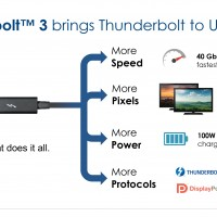 jayjay21-teknoloji-usb-type-c-thunderbolt-3-one-cable-to-rule-them-all