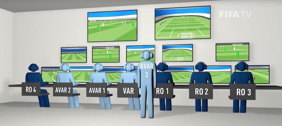 VAR odası, hakemler ve yayın teknisyenleri
