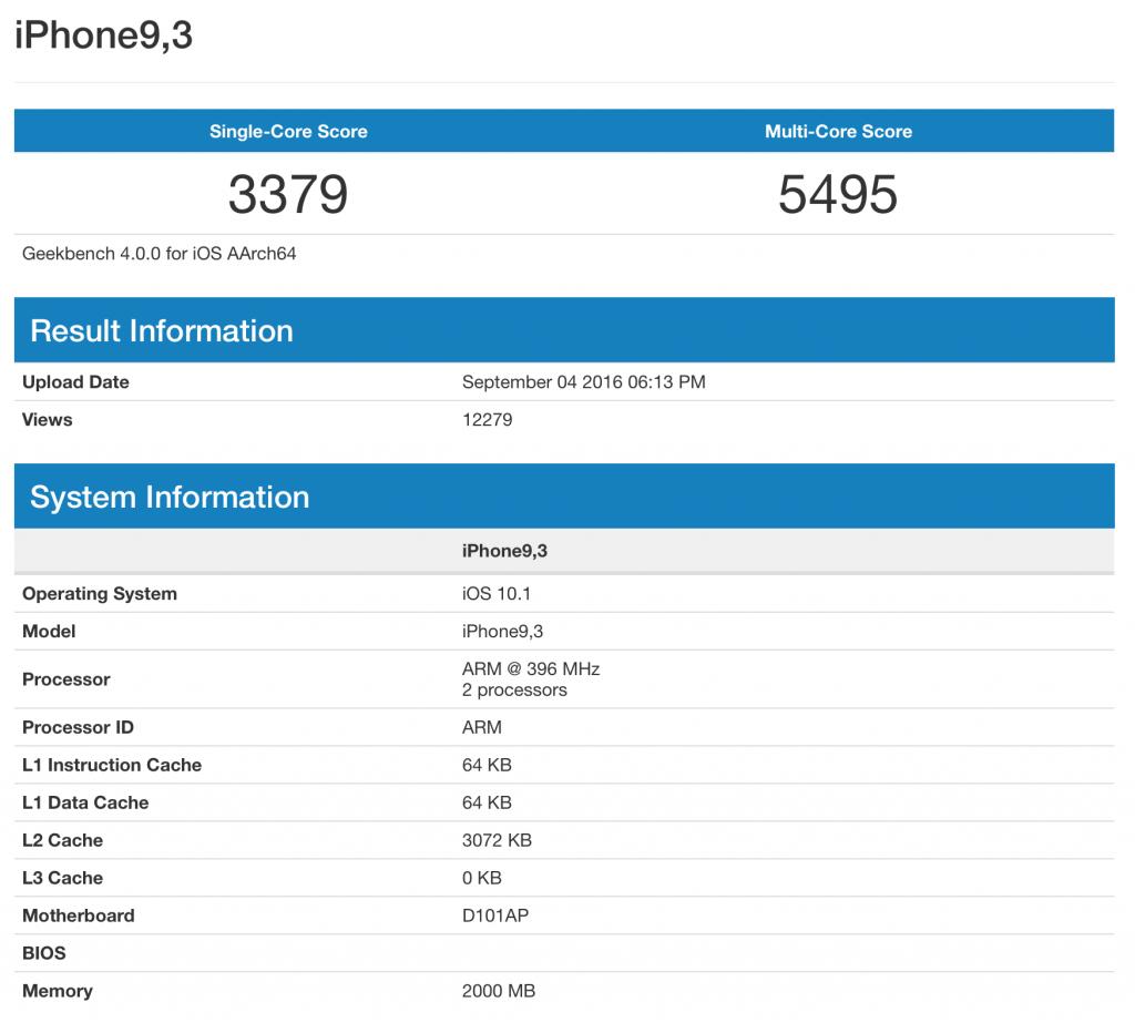 jayjay21-teknoloji-apple-tanitim-sunum-7-eylul-iphone-7-2