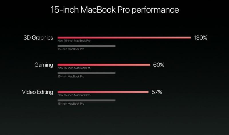 jayjay21-teknoloji-apple-macbook-pro-15-intel-i7-13-touchbar-touch-id-8