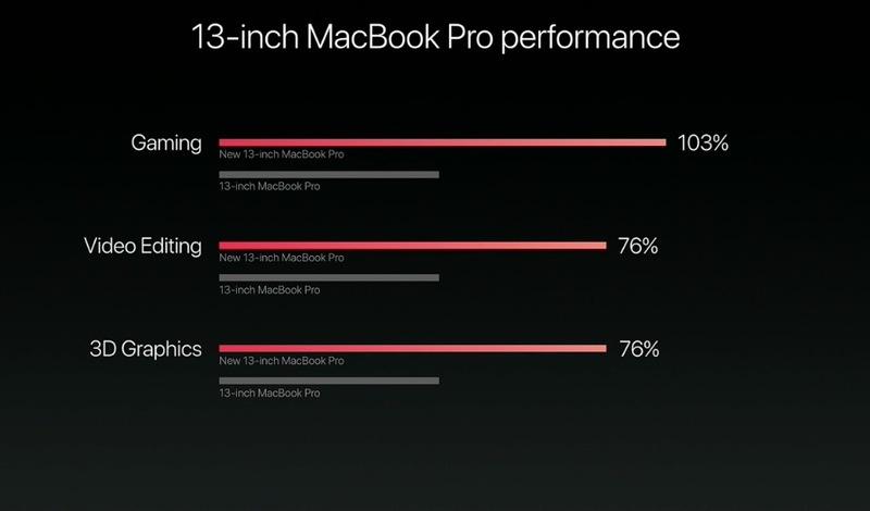 jayjay21-teknoloji-apple-macbook-pro-15-intel-i7-13-touchbar-touch-id-9